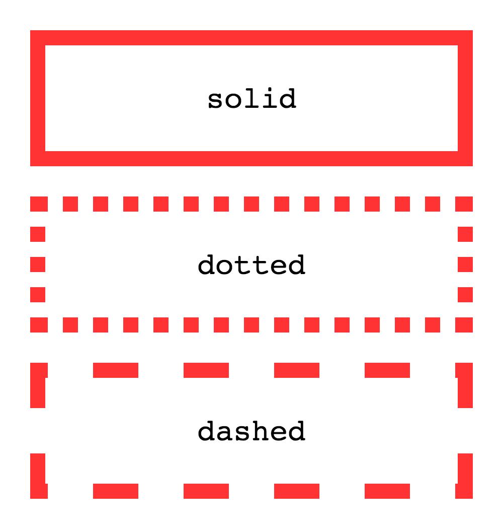 Borders   HTML Dog
